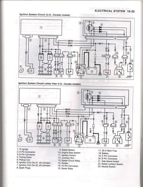 small resolution of zzr600 wiring diagram wiring diagram expert diagrama kawasaki zzr600