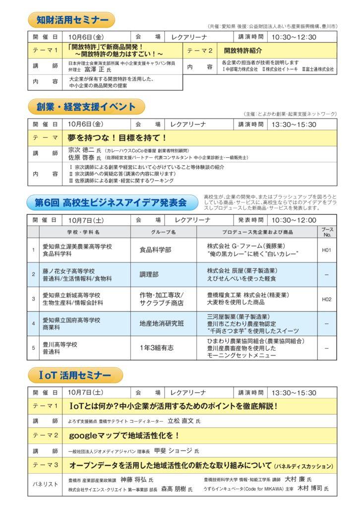 第13回かわしんビジネス交流会 パンフレット-2