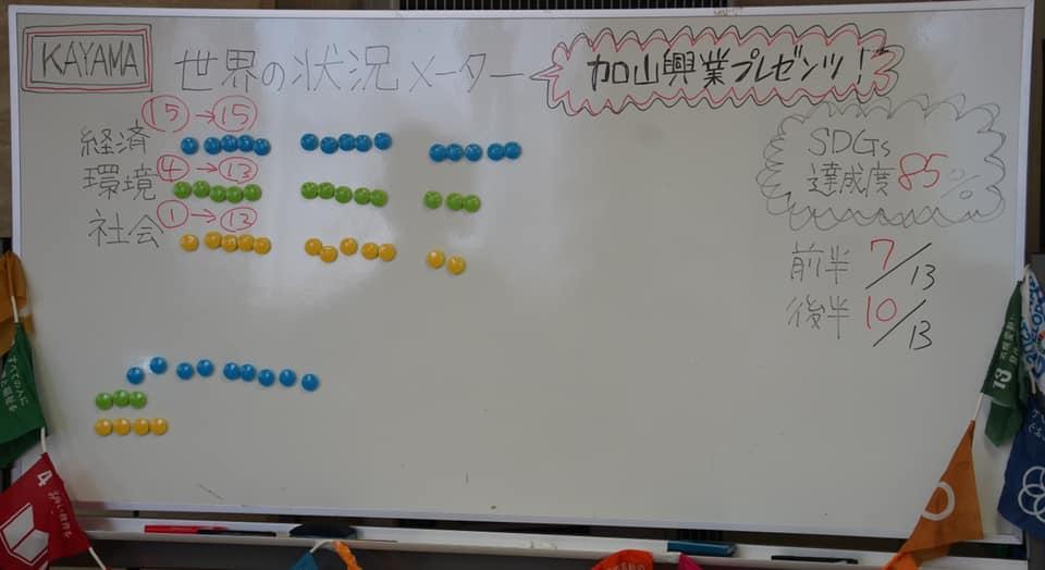 豊川建設業協会 SDGsカードゲームセミナー