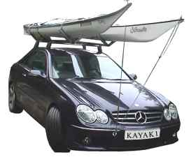 Kayarchy Transporting Your Kayak And Knots For Kayakers