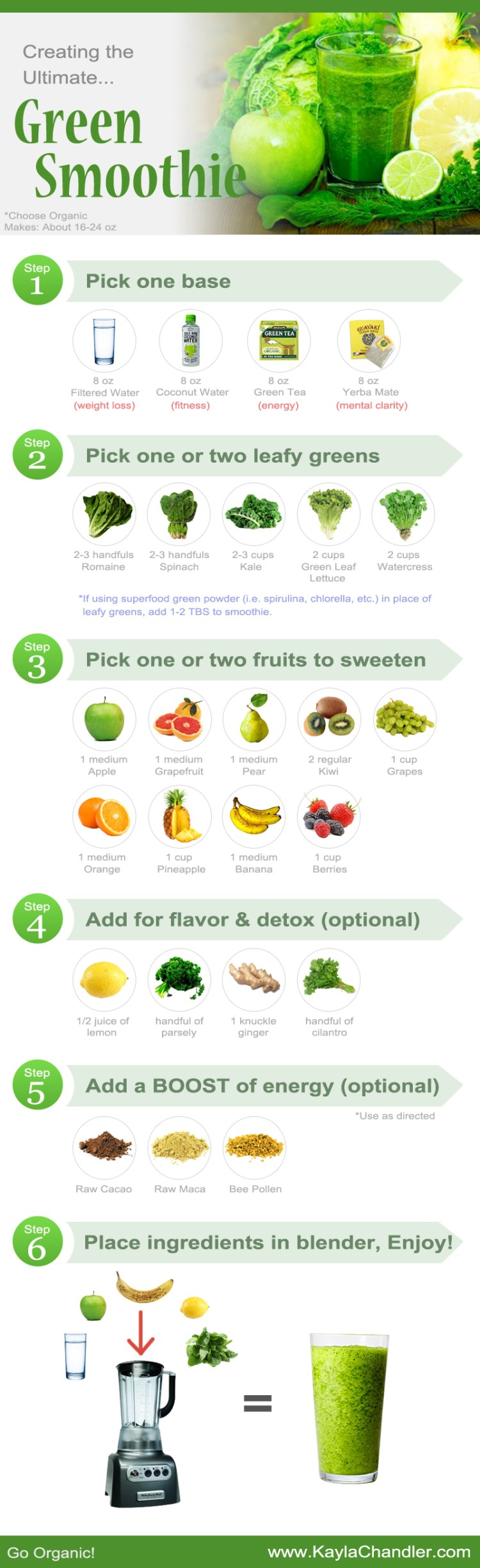 Guide_to_GreenSmoothie