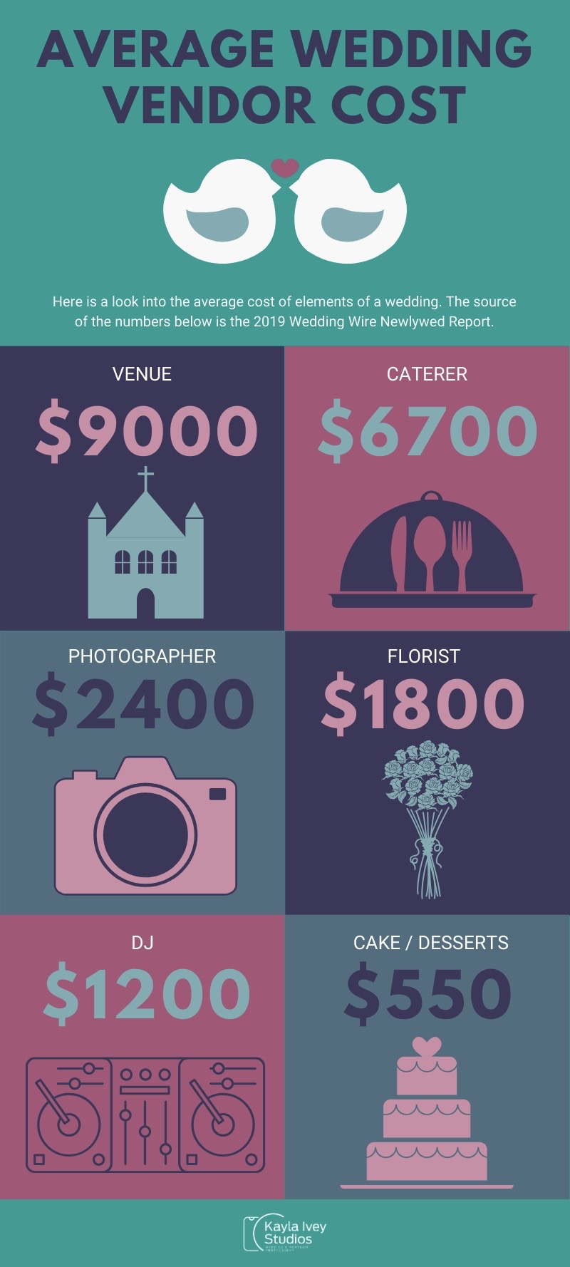 The Average Cost Of A Wedding Kayla Ivey Photographer