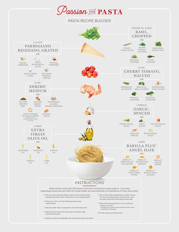 500-calorie or less pasta recipe builder
