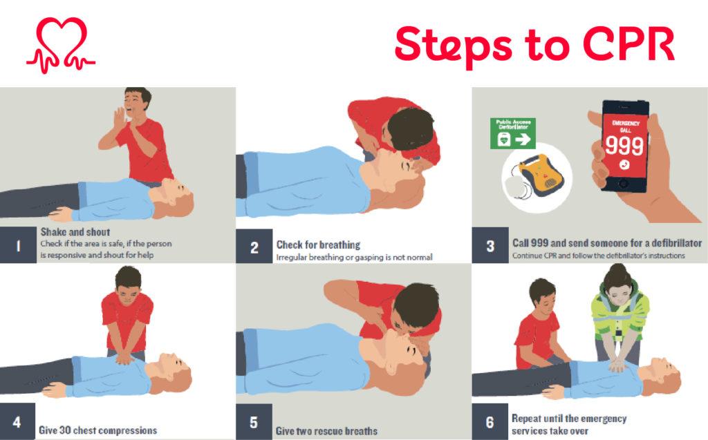 Restart a Heart Day 2019 – Learn how to save a life   Kays Medical
