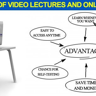 Free IIT JEE Main Video Lectures