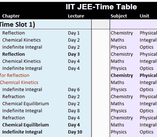 How many hours should I Study for IIT JEE