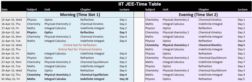 Timetable for IIT JEE 2016