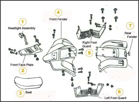 Запасные части и расходные материалы для квадроциклов