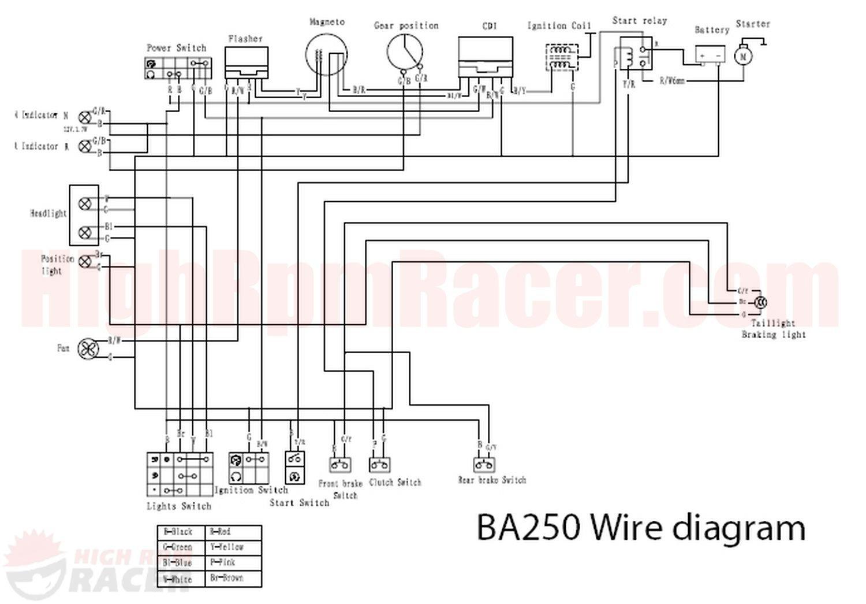 raptor 110 atv stator wiring diagram