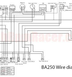 200cc wire diagram wiring library rh isaac zf2711 4dq com baja 50 atv wiring diagram 110 [ 1500 x 1045 Pixel ]