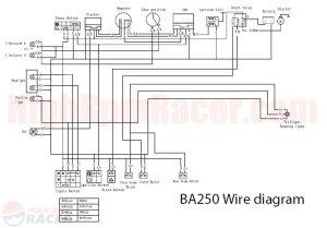 2003 yumbo dakar endura 200cc wiring