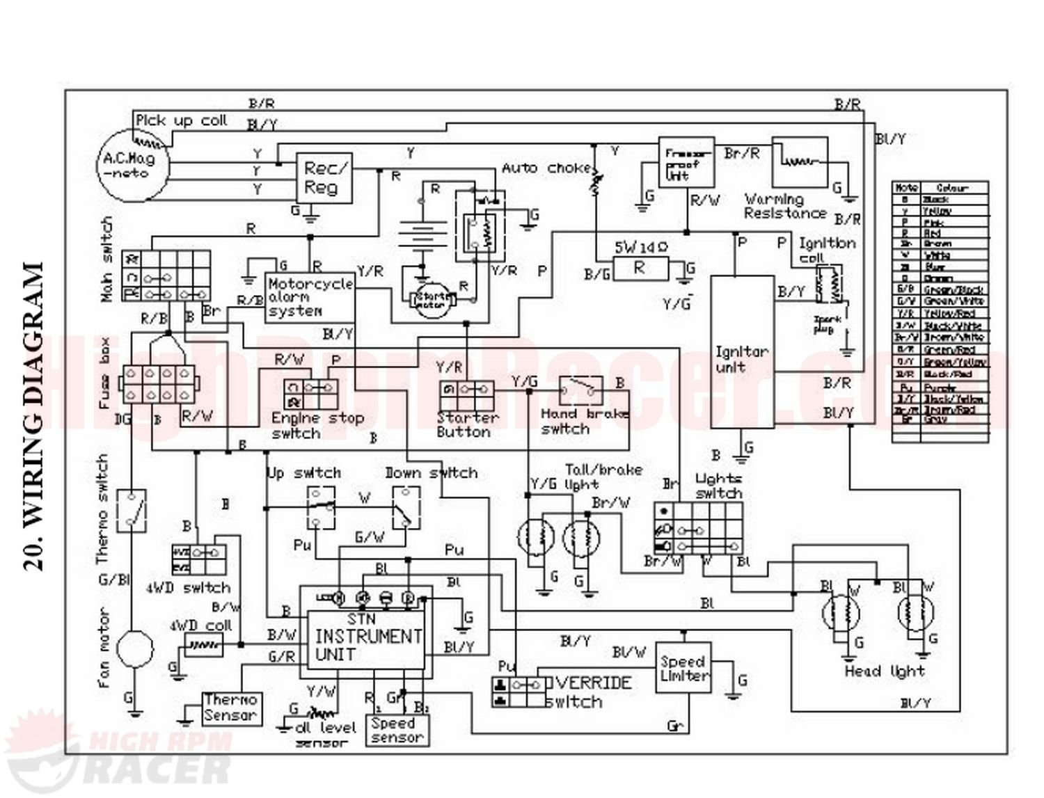 Simple Wiring Diagram 90cc Shematics Chinese Atv Loncin 70cc Blog House