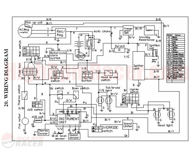 Simple Wiring Diagram 90cc Shematics Chinese Atv Loncin 70cc Blog House