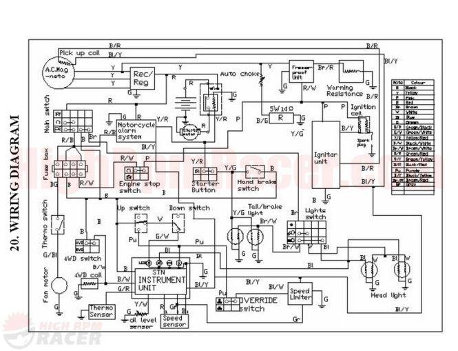 Loncin Quad Wiring Diagram Wiring Diagram – Loncin 250cc Wiring-diagram