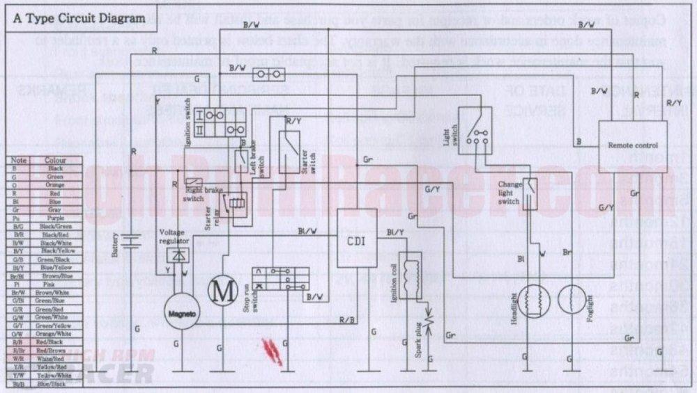 medium resolution of 110cc wiring diagram automotive wiring diagram library source buyang atv 50 wiring diagram rh kazumausaonline