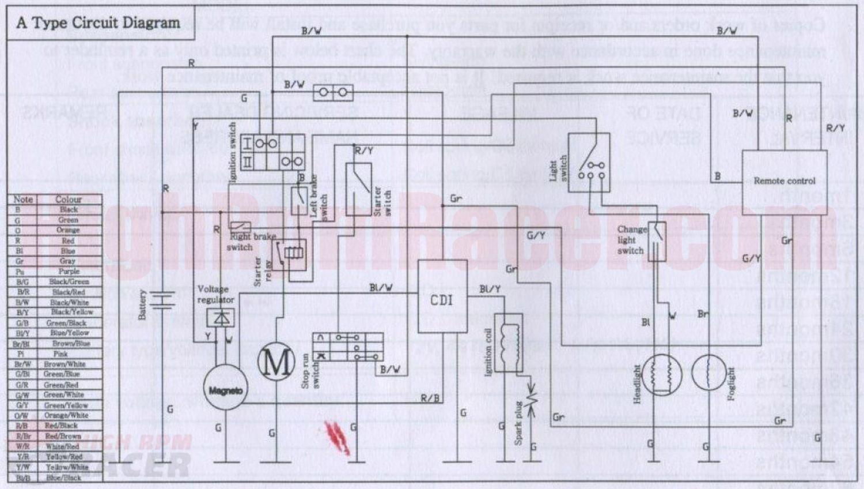 hight resolution of 110cc wiring diagram automotive wiring diagram library source buyang atv 50 wiring diagram rh kazumausaonline