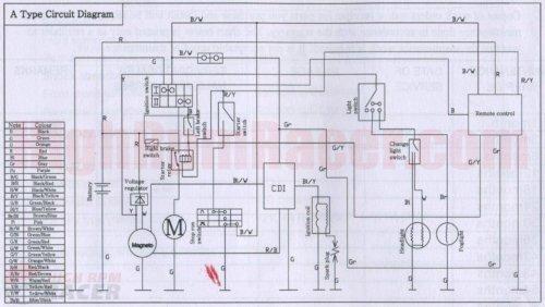small resolution of 110cc wiring diagram automotive wiring diagram library source buyang atv 50 wiring diagram rh kazumausaonline