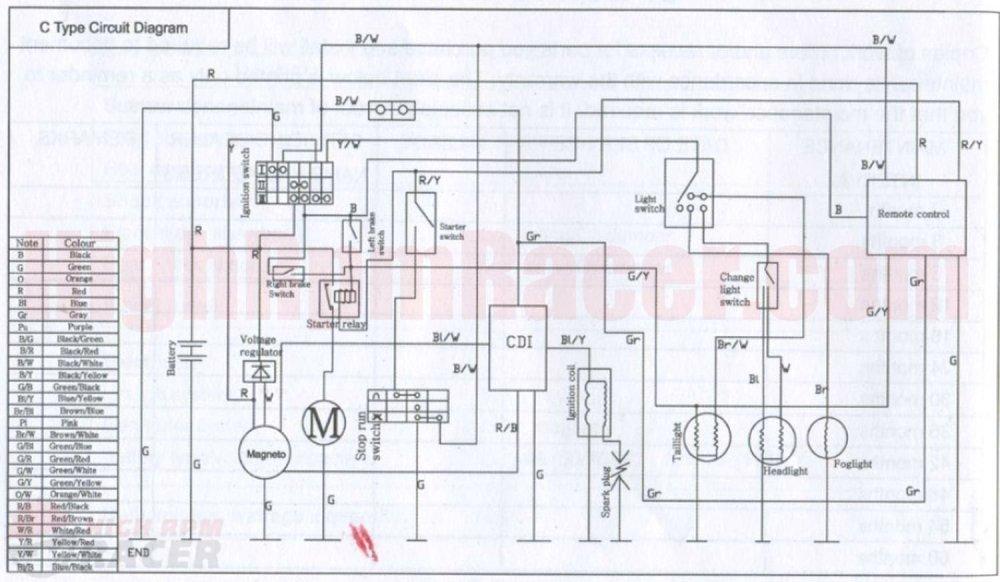 medium resolution of buyang atv wiring diagram buyang atv 50 wiring diagram image zoom image zoom