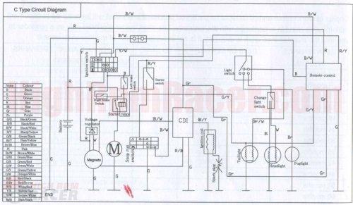 small resolution of buyang atv wiring diagram buyang atv 50 wiring diagram image zoom image zoom
