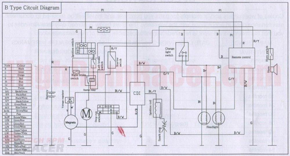 medium resolution of kazuma cc quad wiring diagram images kazuma cc atv wiring wiring diagram for 110cc chinese atv