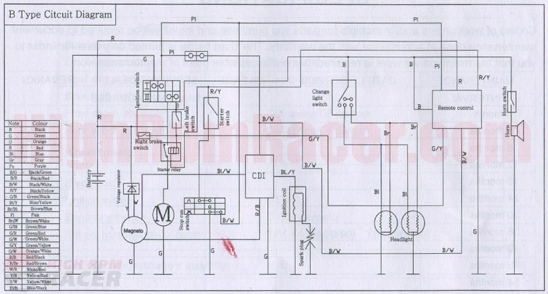 hight resolution of kazuma cc quad wiring diagram images kazuma cc atv wiring wiring diagram for 110cc chinese atv