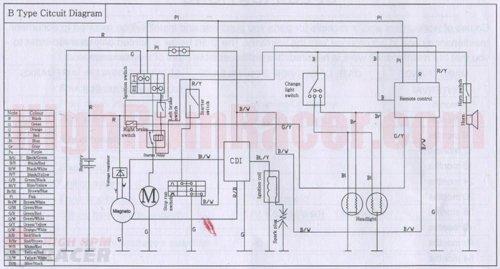 small resolution of kazuma cc quad wiring diagram images kazuma cc atv wiring wiring diagram for 110cc chinese atv