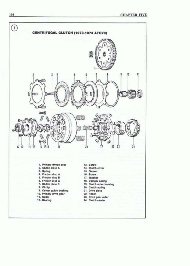 Loncin 110 Quad Wiring Diagram Wiring Diagram – Loncin Wiring Diagram 50