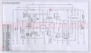 Wiring Diagram For Chinese 110Cc Atv – readingrat