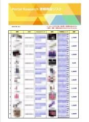 Baidu IME_2015-11-11_19-24-13