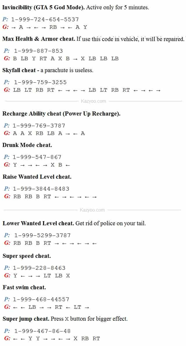 Latest Gta 5 Cheat Codes God Mod And Other Character