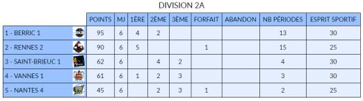 classement-2