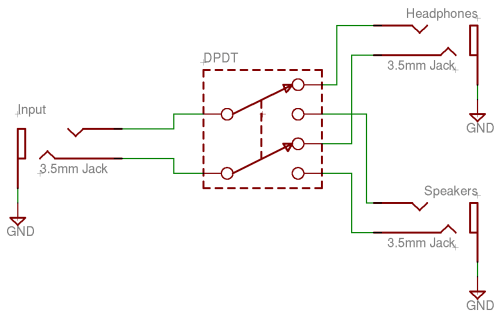 small resolution of headphone jack selector switch image mvsbc