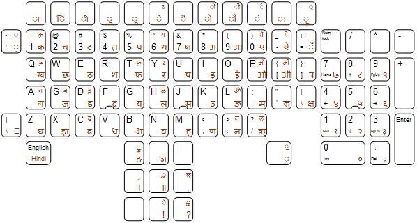 Multi-lingual Hindi / US English keyboard
