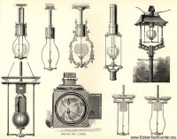 Understanding Early Arc Lamps