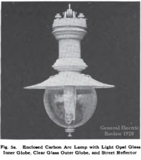 Carbon Arc Lighting | Lighting Ideas