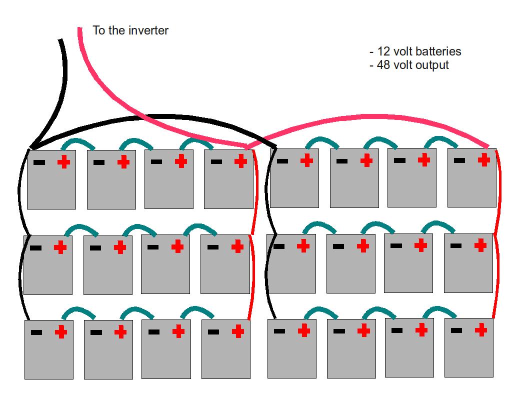 wiring diagram 12 volt solar system trailer 4 flat kb ranch  brad