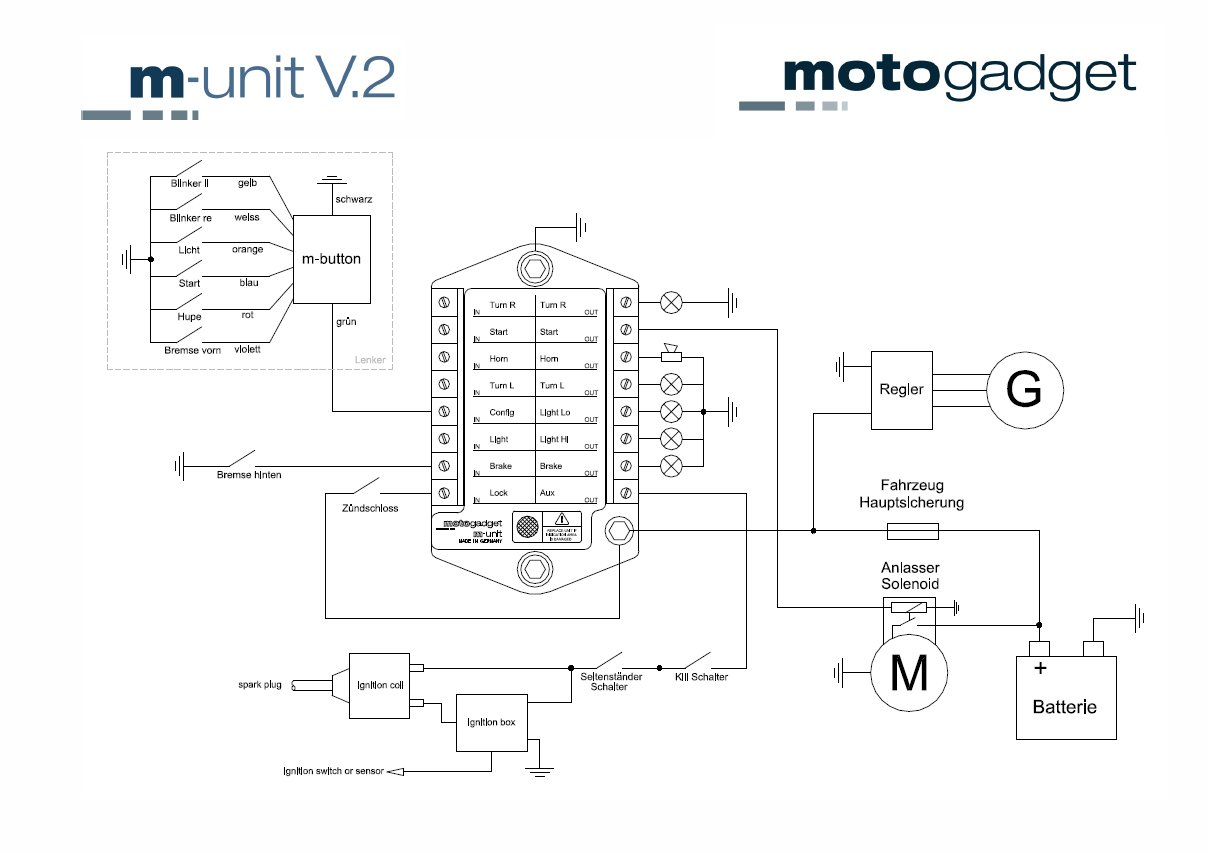 ace 2853 wiring diagram