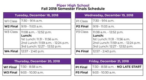 Finals schedule released