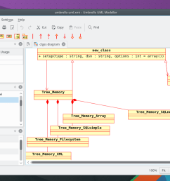 umbrello is a unified modelling language uml modelling tool and code generator it can create diagrams of software and other systems in the  [ 1252 x 778 Pixel ]