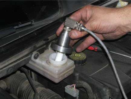 Testiranje kočione tekućine na tehničkom pregledu