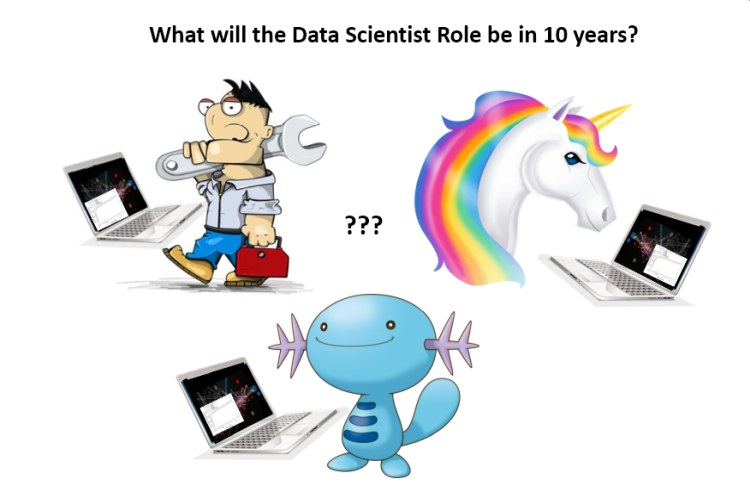 Data Scientist Role in 10 Years?
