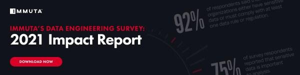 Immuta 2021 Impact Report