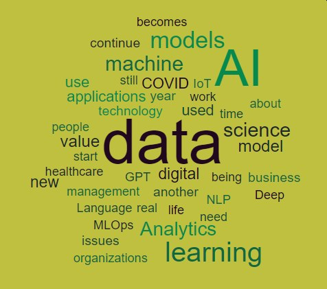 Predictions 2021 Technology Word Cloud