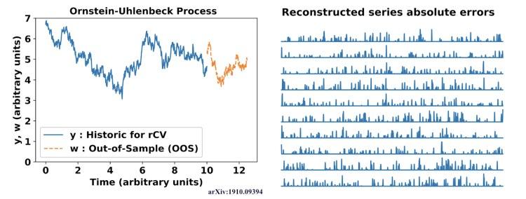 Rcv Fig2 Process