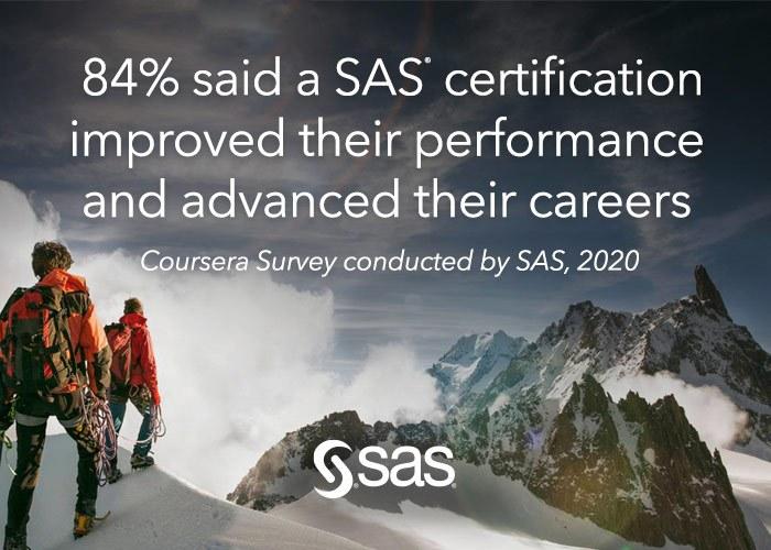 Sas Certification Survey