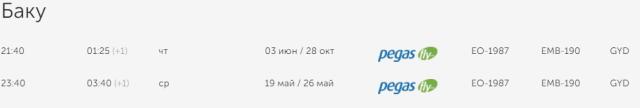 Из аэропорта Стригино начинаются полеты в Баку