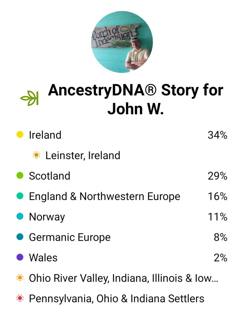 Current AncestryDNA Results