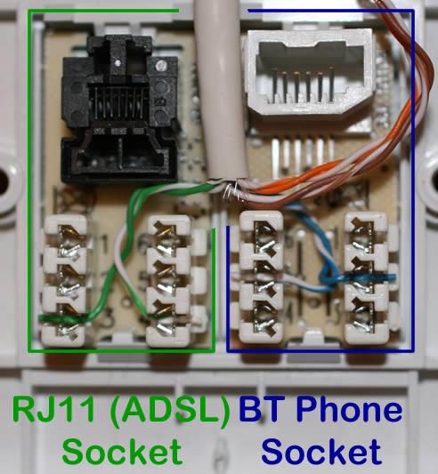rj45 ethernet wiring diagram block of an electrocardiograph adsl rj11 for diagramadsl