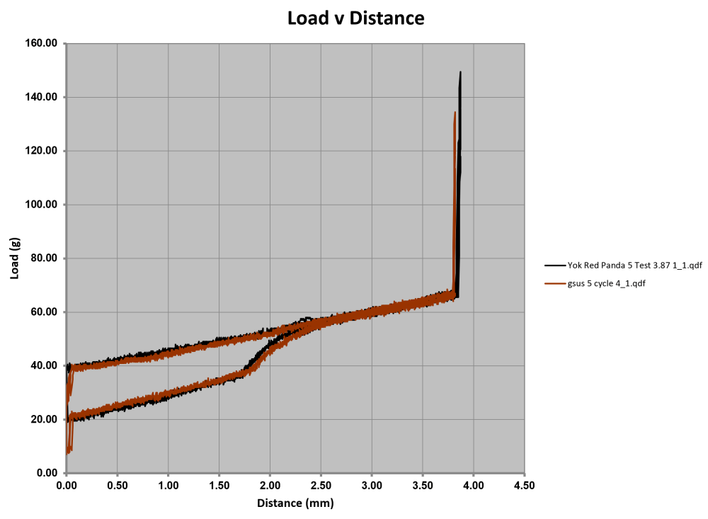 medium resolution of yok red panda v gsus png2233 1637 139 kb