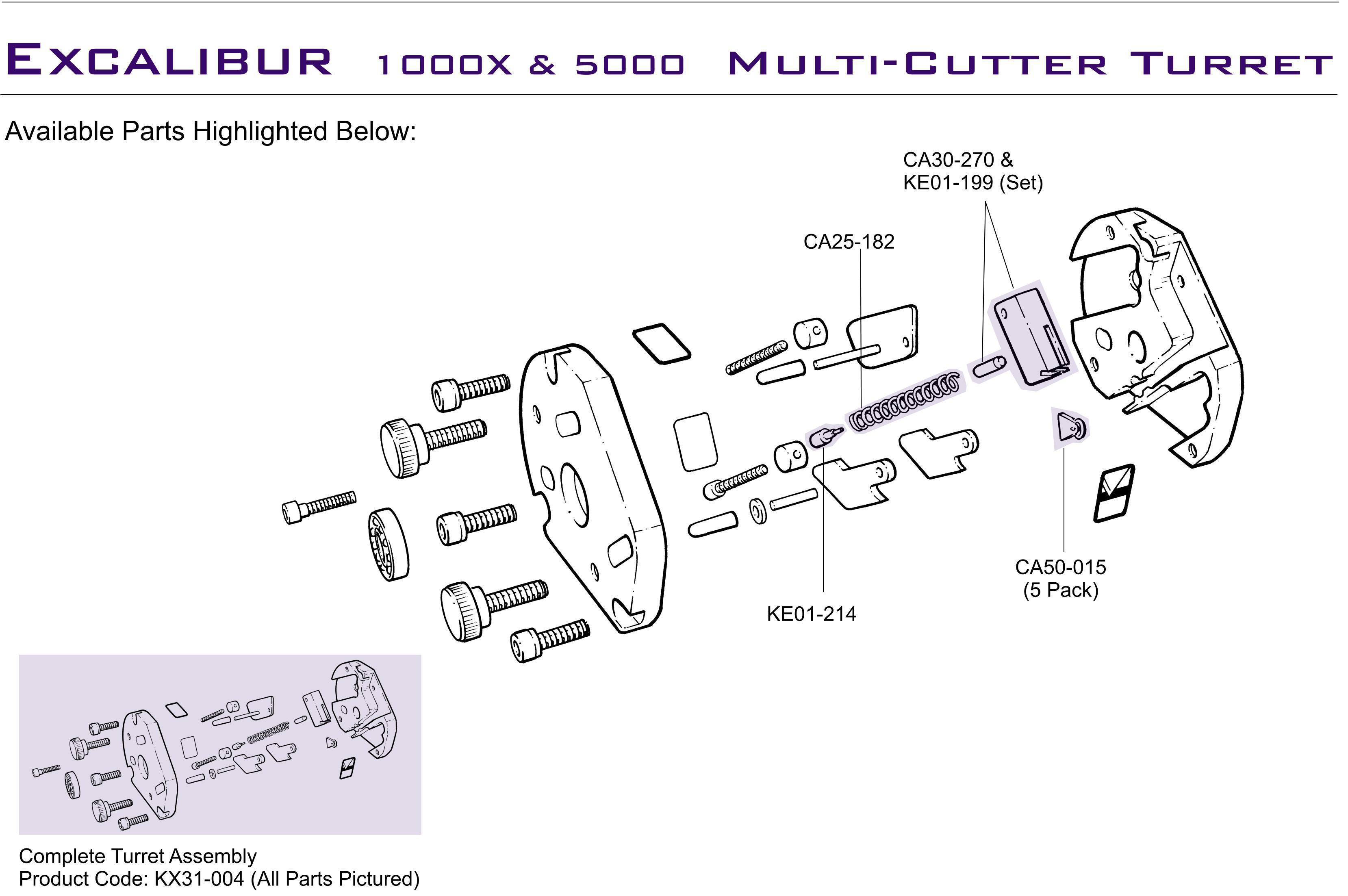 Multi Cutter Turret Only Precision Cutters